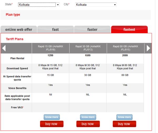 Airtel Broadband in Kolkata