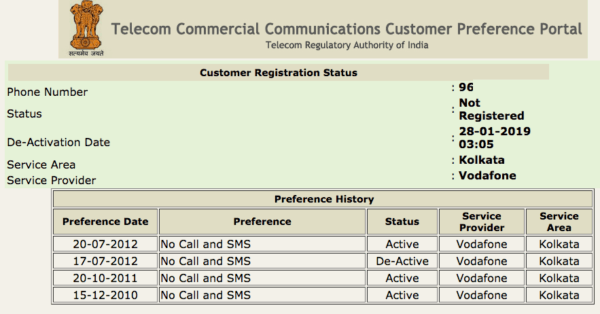 DND Service Status for Phone Number