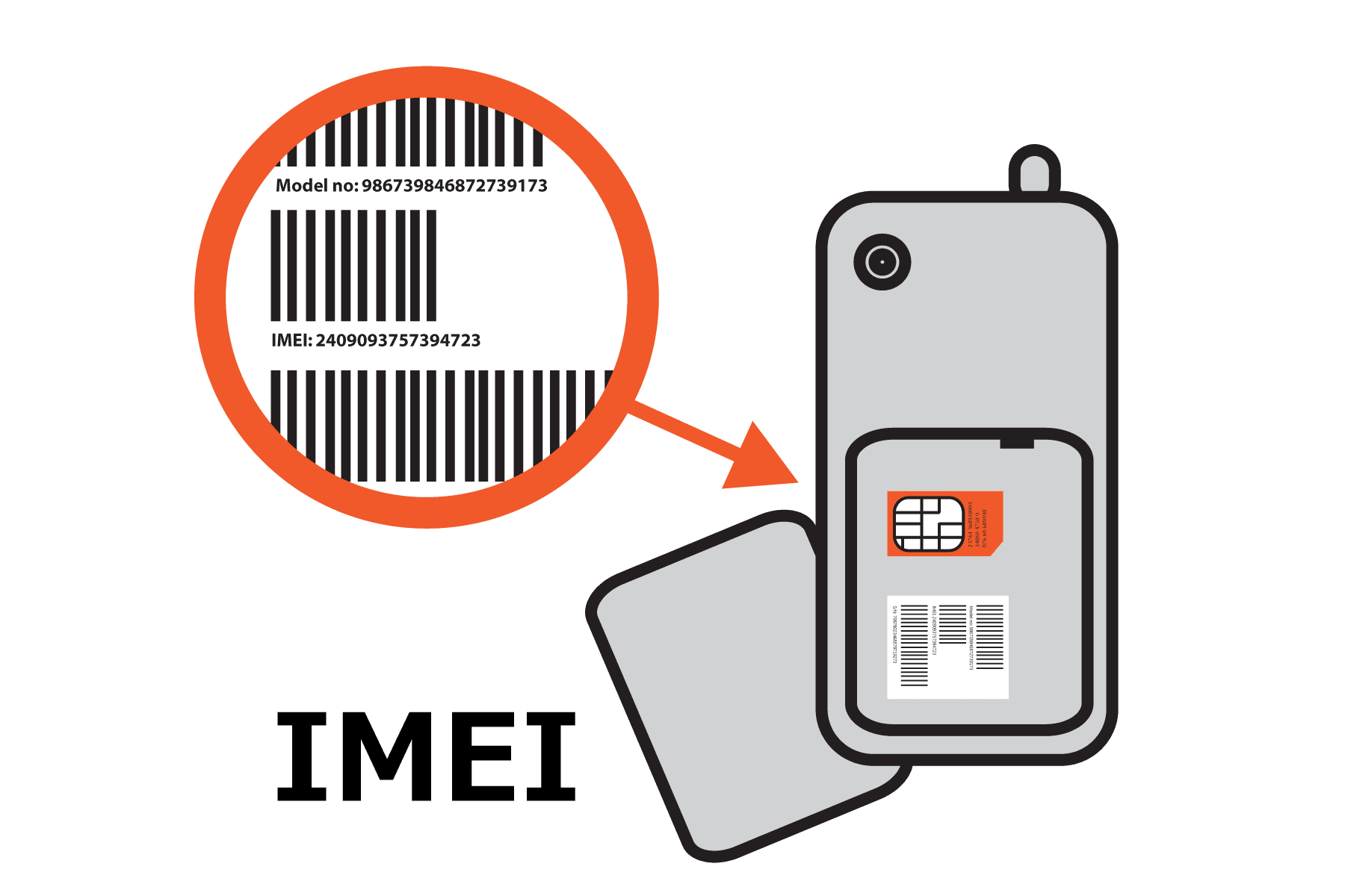 Tracing of Lost mobile through IMEI number in India