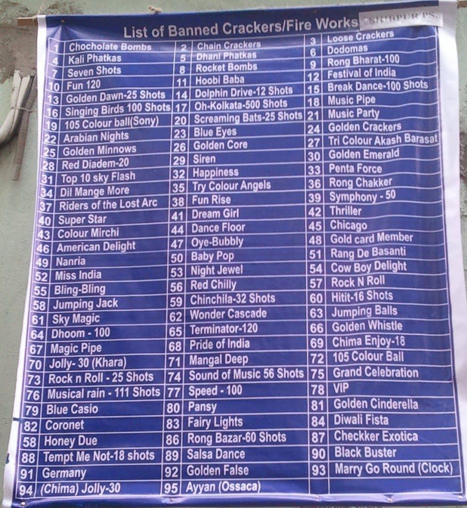 List of Fire Crackers Banned in Kolkata